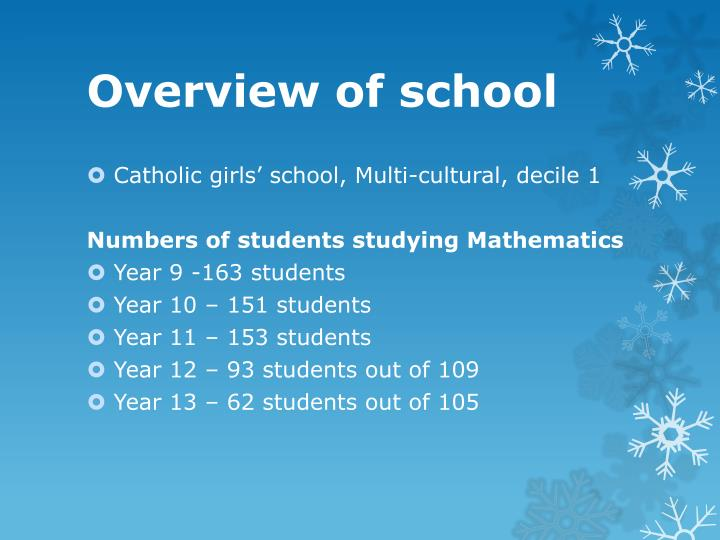 overview of school
