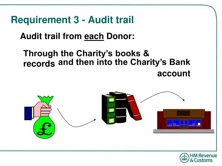 Requirement 3 - Audit trail