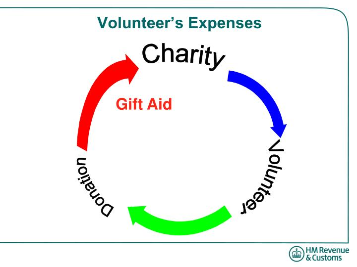 Volunteer's Expenses