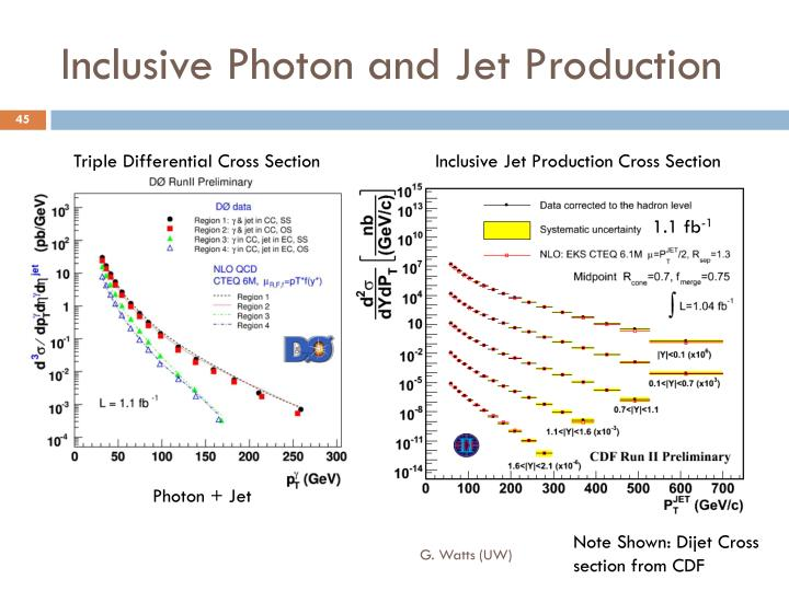 Inclusive Photon and Jet Production