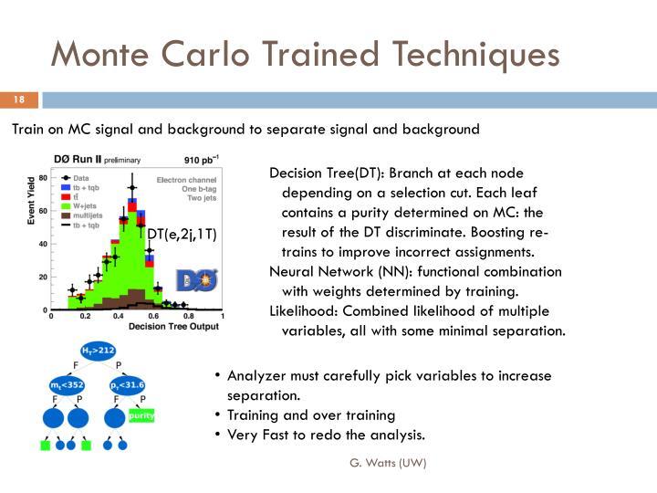 Monte Carlo Trained Techniques