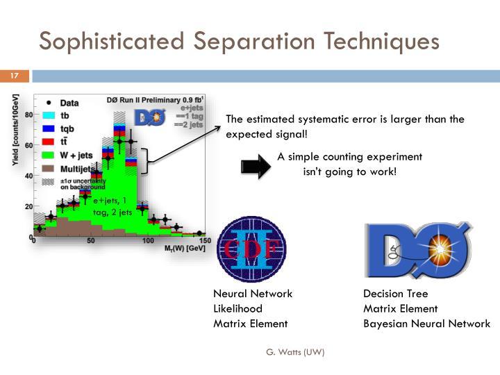 Sophisticated Separation Techniques