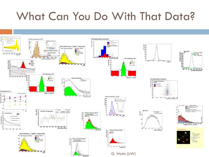 What Can You Do With That Data?