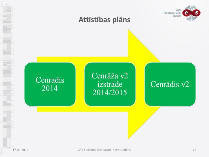 Attīstības plāns
