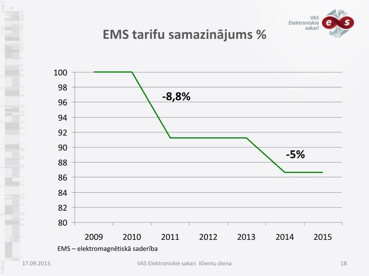 EMS tarifu samazinājums %