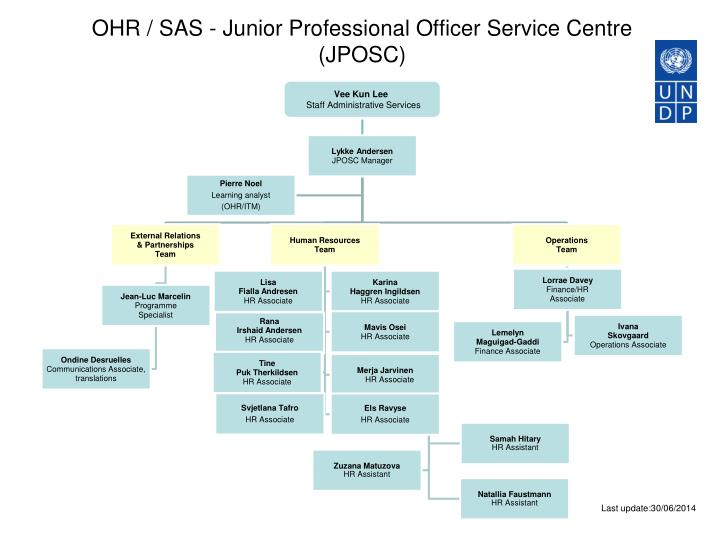 Ohr sas junior professional officer service centre jposc