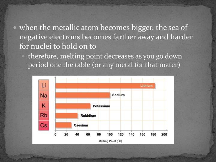 when the metallic atom becomes bigger, the sea of negative