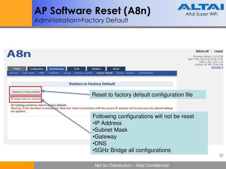 AP Software