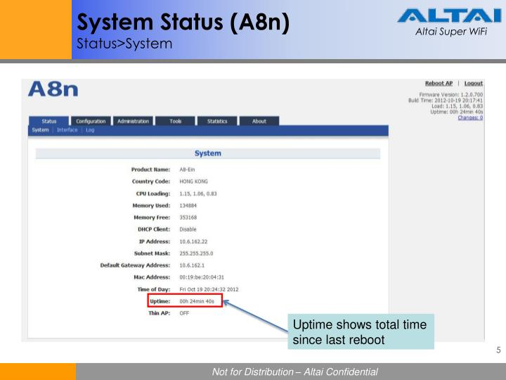 System Status (A8n)