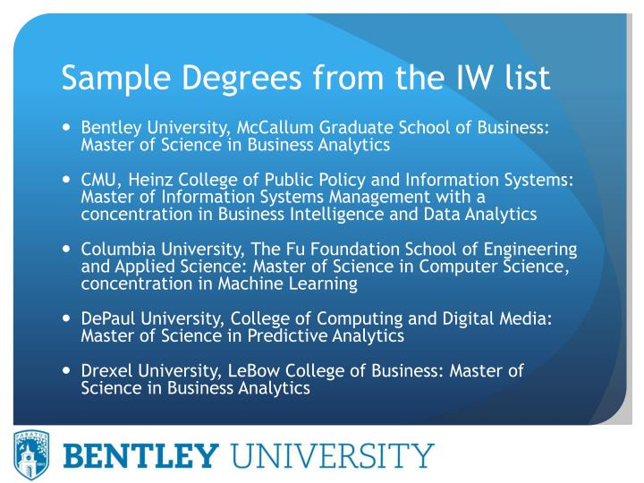 Sample Degrees from the IW list