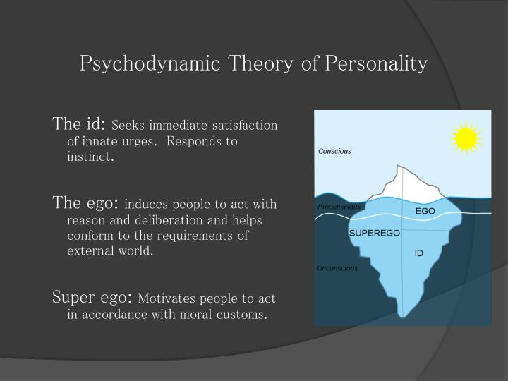 Psychodynamic Theory of Personality