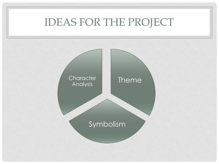 Ideas for the Project
