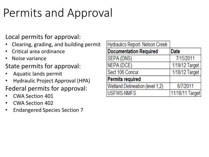 Permits and Approval