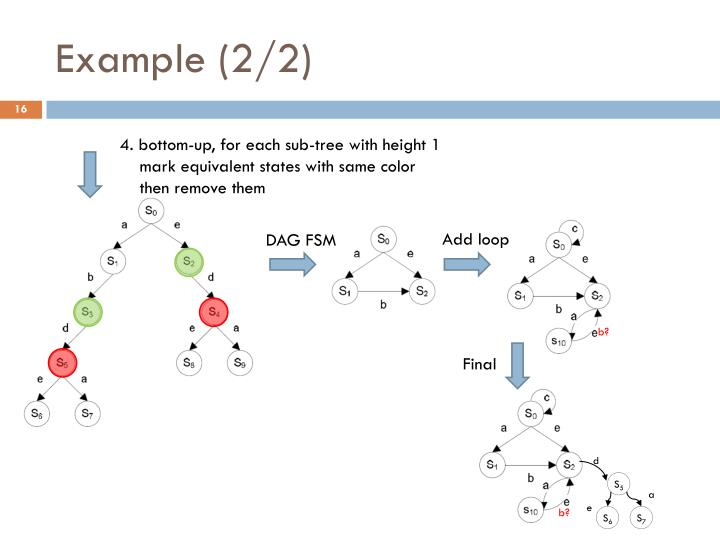 Example (2/2)