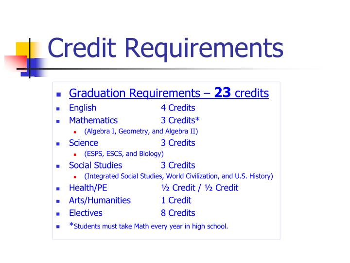 Credit Requirements