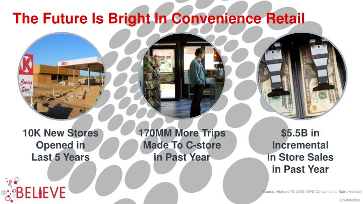 The Future Is Bright In Convenience Retail
