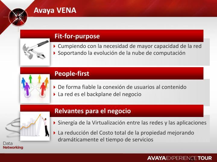 Avaya VENA