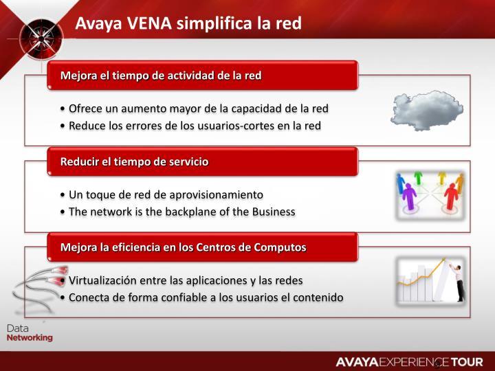 Avaya VENA simplifica la red
