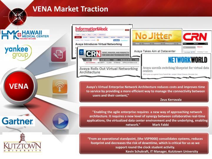 VENA Market Traction