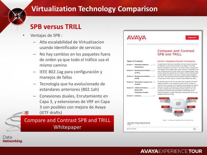 Virtualization Technology Comparison