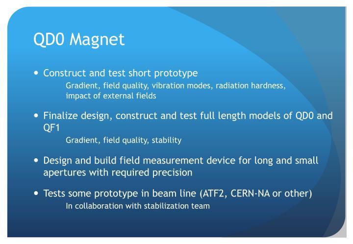 QD0 Magnet