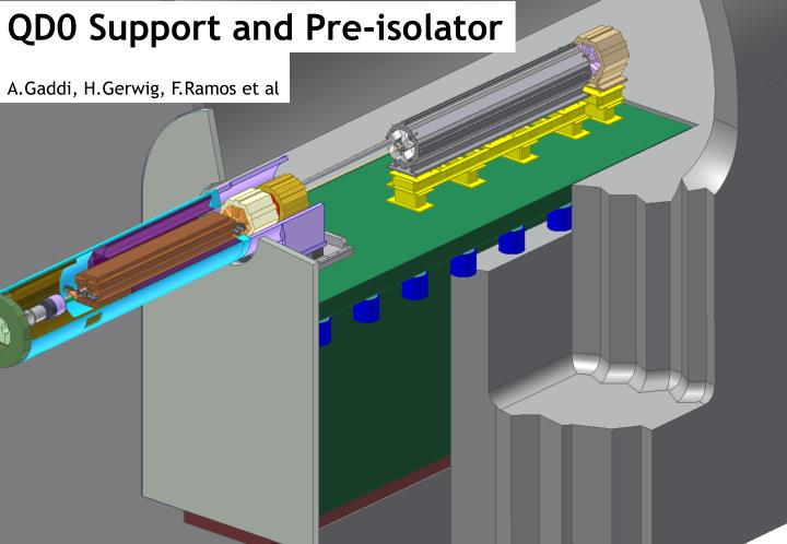 QD0 Support and Pre-isolator
