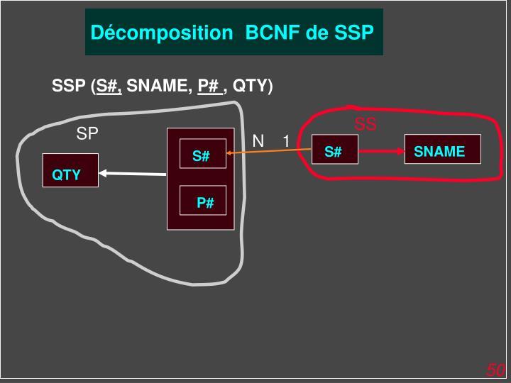 Décomposition  BCNF de SSP