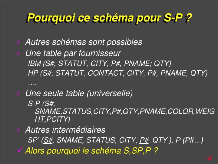 Pourquoi ce schéma pour S-P ?
