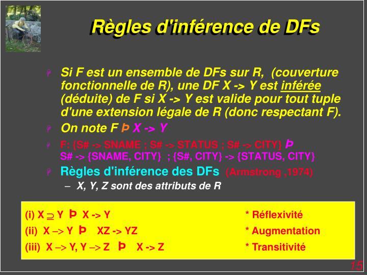 Règles d'inférence de DFs