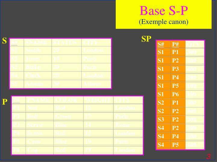 Base S-P