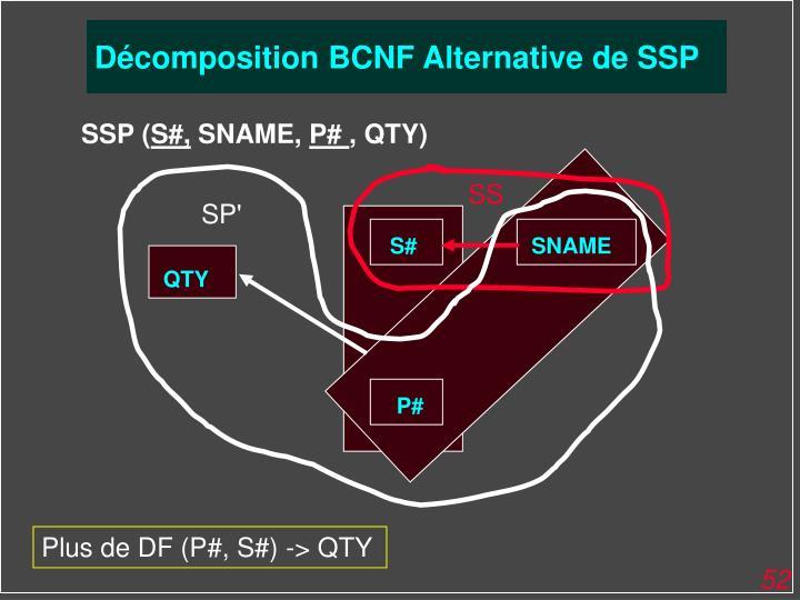 Décomposition BCNF Alternative de SSP