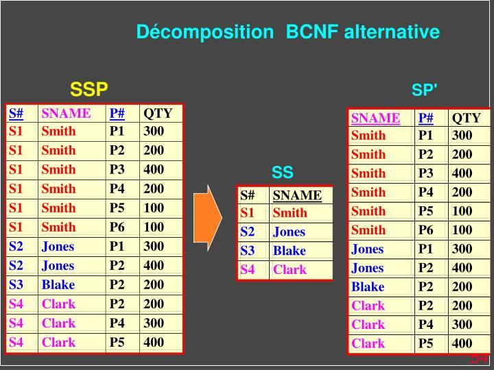 Décomposition  BCNF alternative