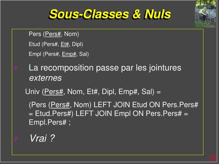 Sous-Classes