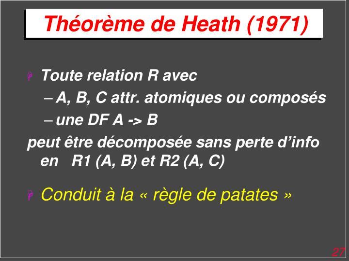 Théorème de Heath (1971)