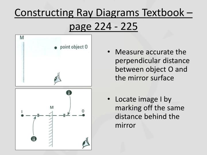 Constructing Ray Diagrams Textbook – page 224 - 225