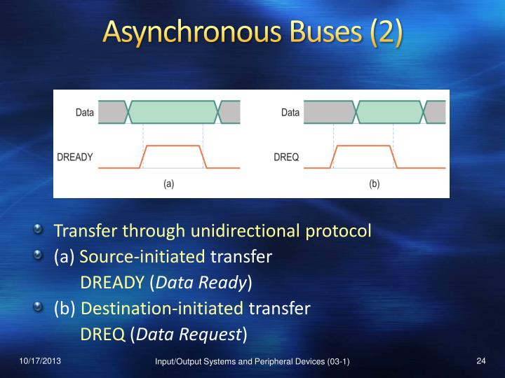 Asynchronous Buses