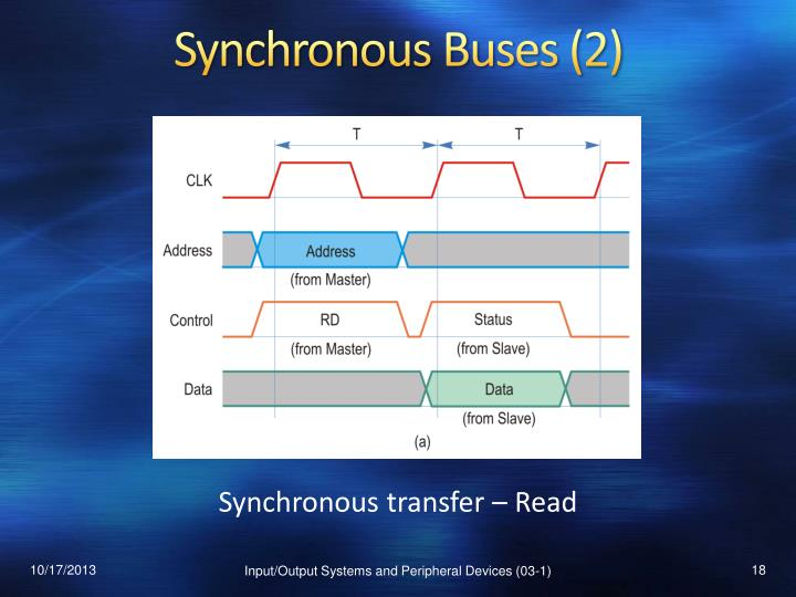 Synchronous Buses (2)