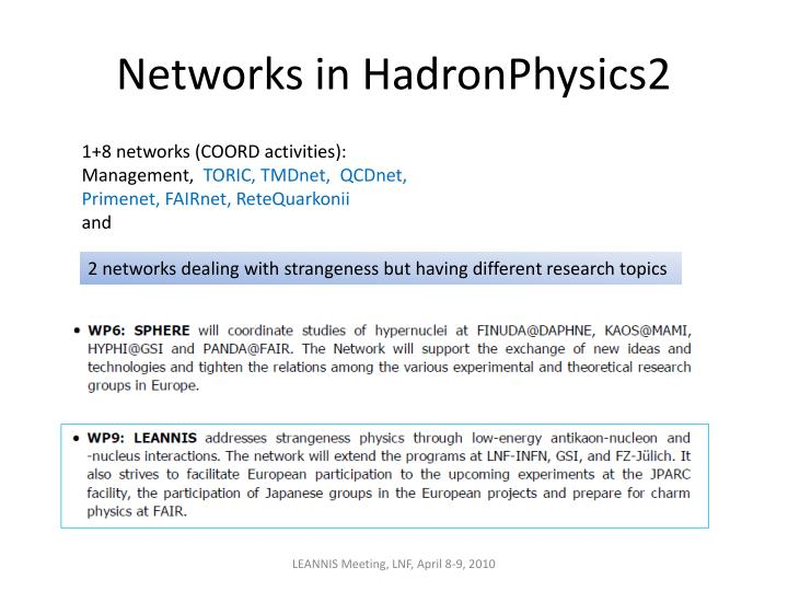 Networks in HadronPhysics2