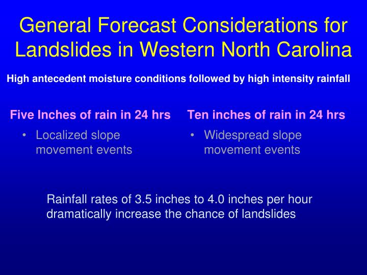 General Forecast Considerations for Landslides in Western North Carolina