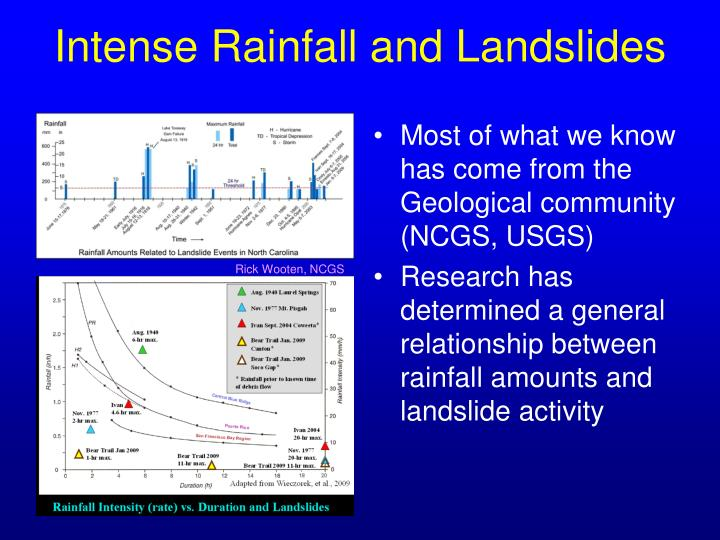 Intense Rainfall and Landslides