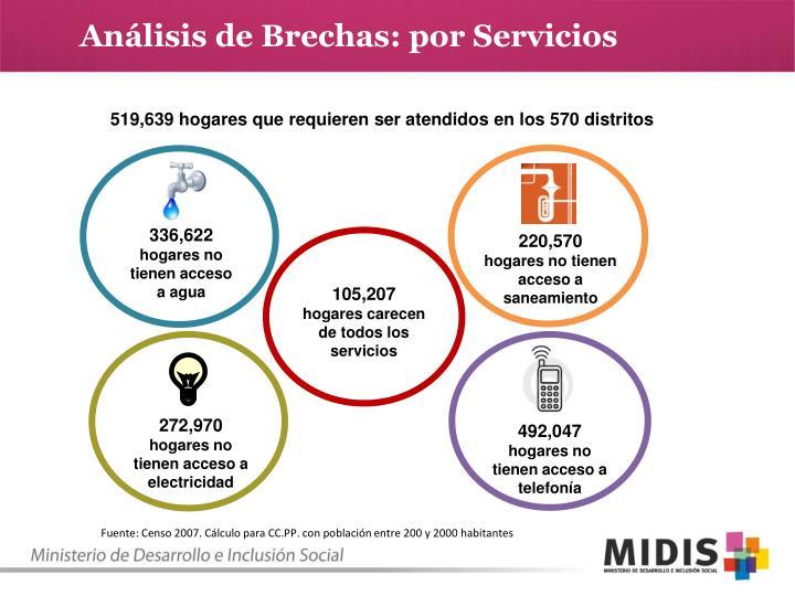 Análisis de Brechas: por Servicios