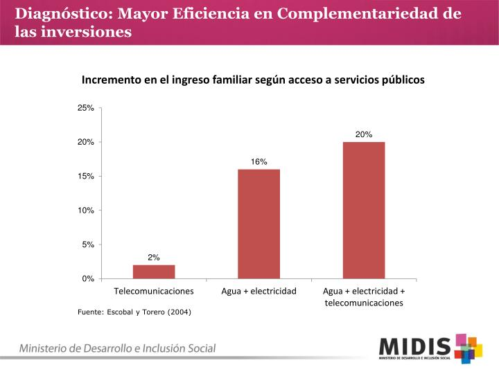 Diagnóstico: Mayor Eficiencia en