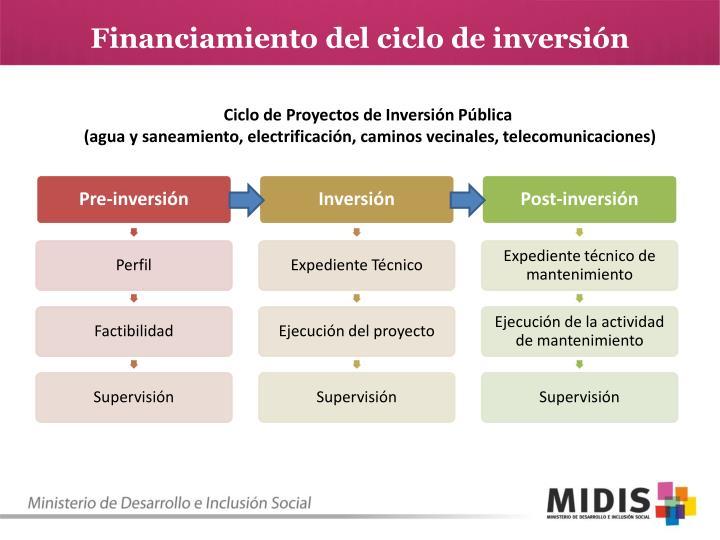 Financiamiento del ciclo de inversión