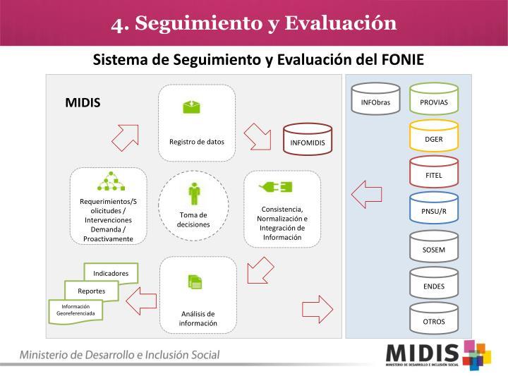 4. Seguimiento y Evaluación