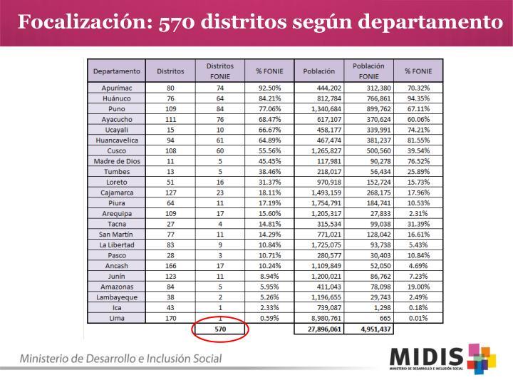 Focalización: 570 distritos según departamento