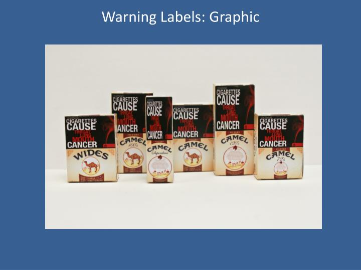 Warning Labels: Graphic