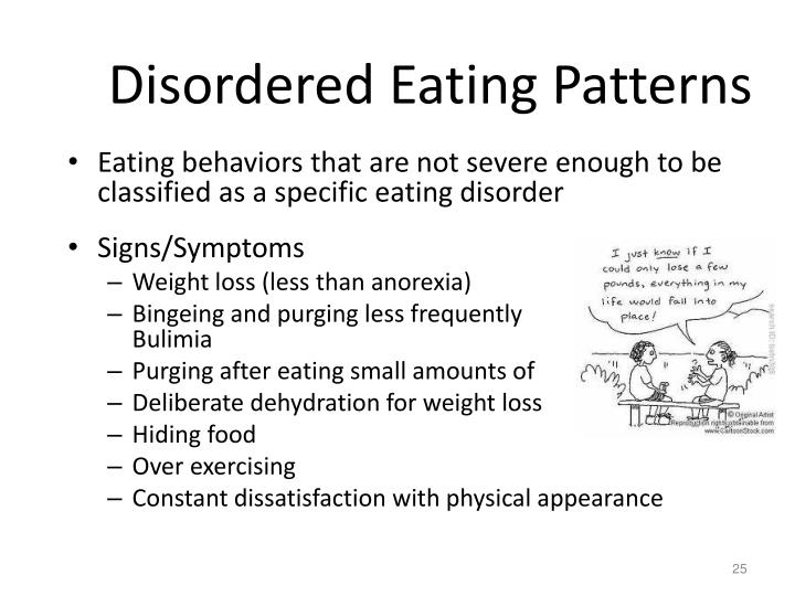 Disordered Eating Patterns