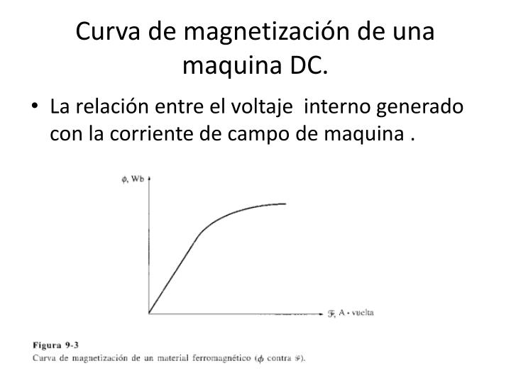 Curva de magnetización de una maquina DC.