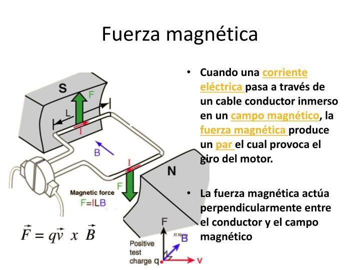 Fuerza magnética