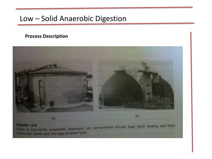 Low – Solid Anaerobic Digestion